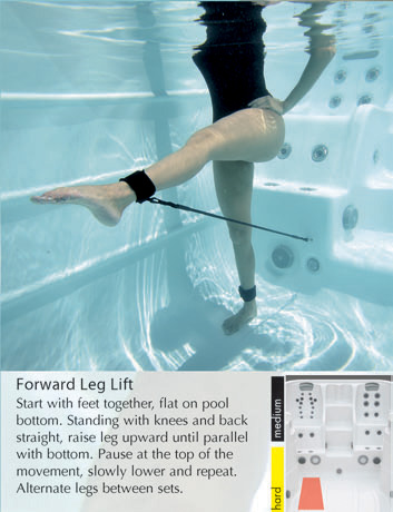 Aquatic Fitness Program - Lower Body - Forward Leg Lift