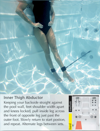 Aquatic Fitness Program - Lower Body - Inner Thigh Abductor