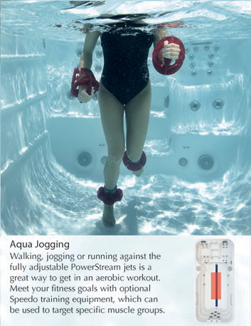 Aquatic Fitness Program - Lower Body - Aqua Jogging