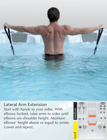 Aquatic Fitness Program - Upper Body -