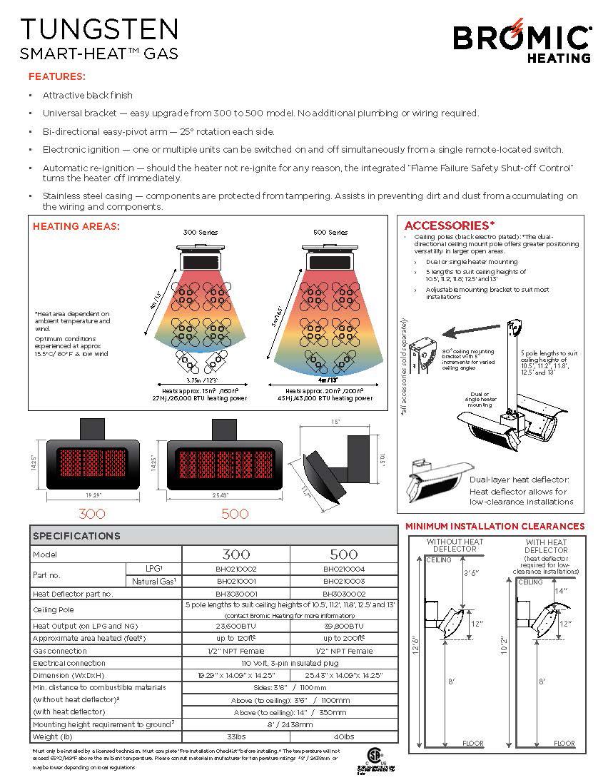 tungsten-gas-page-2.jpg